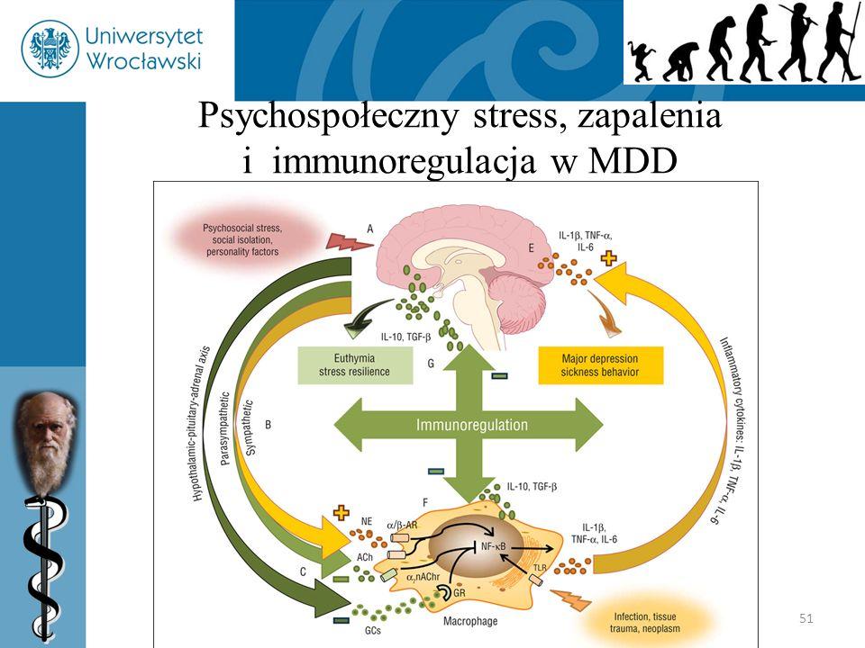 51 Psychospołeczny stress, zapalenia i immunoregulacja w MDD