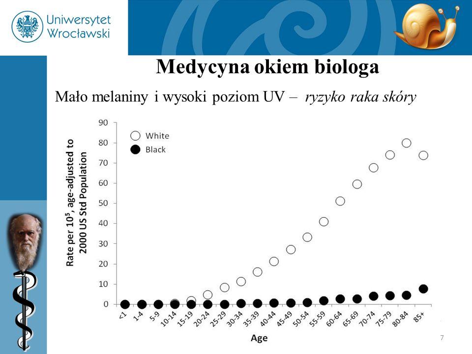 7 Medycyna okiem biologa Mało melaniny i wysoki poziom UV – ryzyko raka skóry