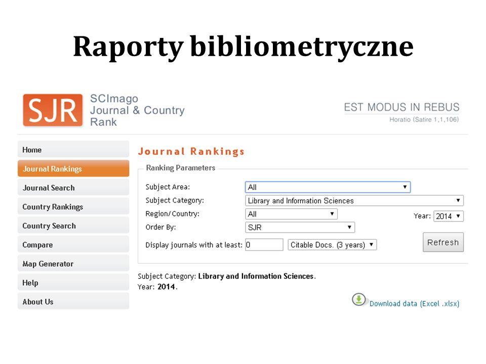 Raporty bibliometryczne