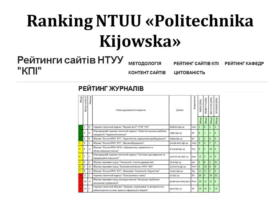 Ranking NTUU «Politechnika Kijowska»