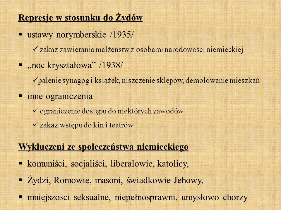 """Represje w stosunku do Żydów  ustawy norymberskie /1935/ zakaz zawierania małżeństw z osobami narodowości niemieckiej  """"noc kryształowa"""" /1938/ pale"""