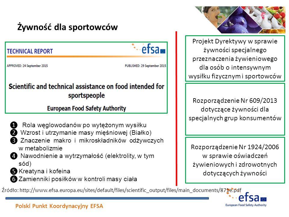 Żywność dla sportowców Polski Punkt Koordynacyjny EFSA ❶ Rola węglowodanów po wytężonym wysiłku ❷ Wzrost i utrzymanie masy mięśniowej (Białko) ❸ Znacz