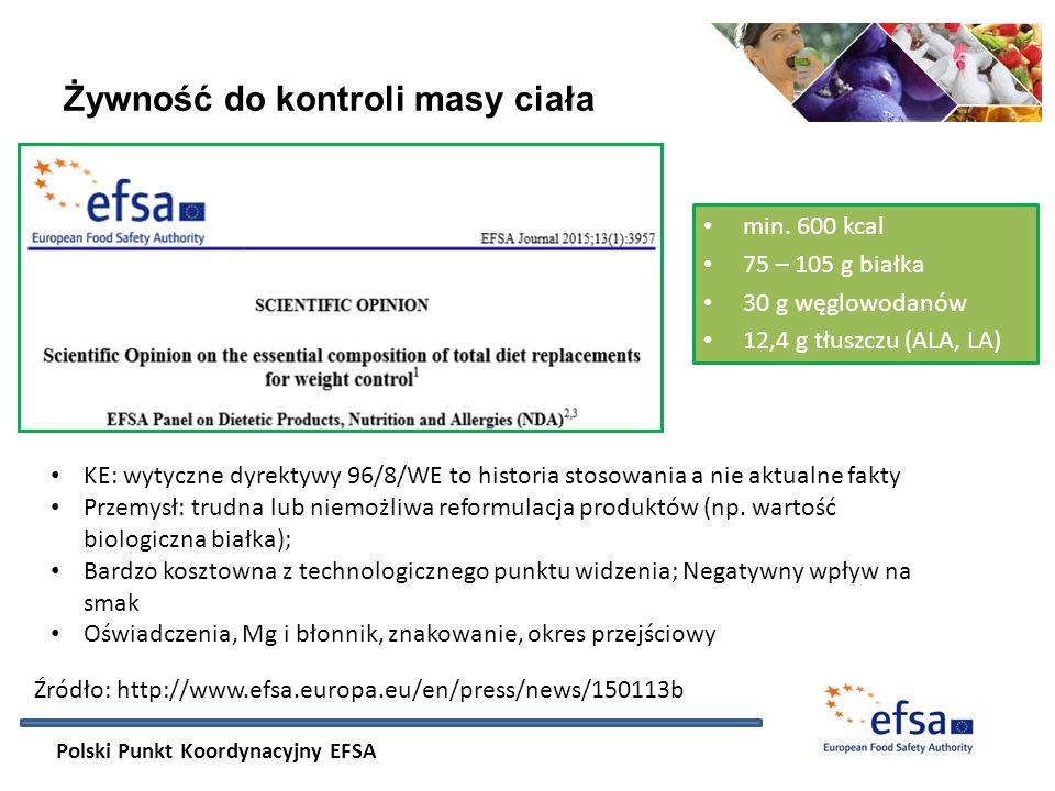Żywność do kontroli masy ciała Polski Punkt Koordynacyjny EFSA min. 600 kcal 75 – 105 g białka 30 g węglowodanów 12,4 g tłuszczu (ALA, LA) KE: wytyczn