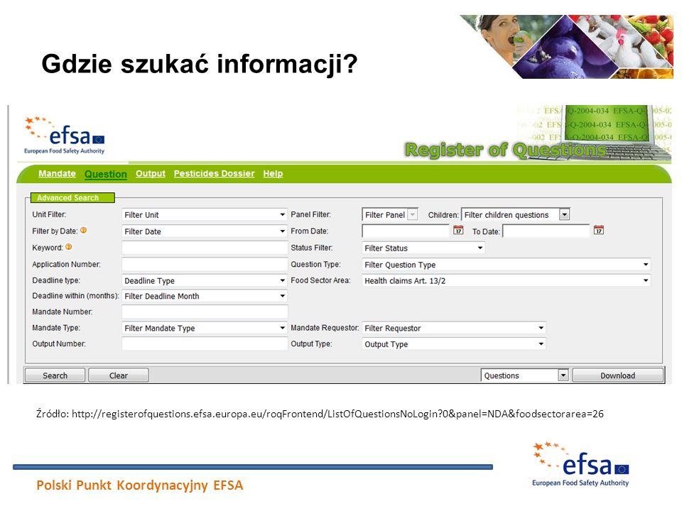 Gdzie szukać informacji? Źródło: http://registerofquestions.efsa.europa.eu/roqFrontend/ListOfQuestionsNoLogin?0&panel=NDA&foodsectorarea=26 Polski Pun