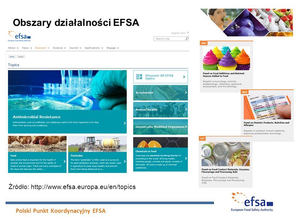 Obszary działalności EFSA Źródło: http://www.efsa.europa.eu/en/topics Polski Punkt Koordynacyjny EFSA