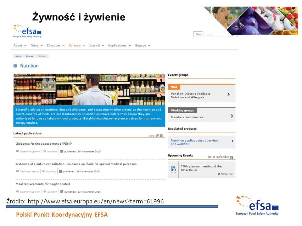 Żywność i żywienie Źródło: http://www.efsa.europa.eu/en/news?term=61996