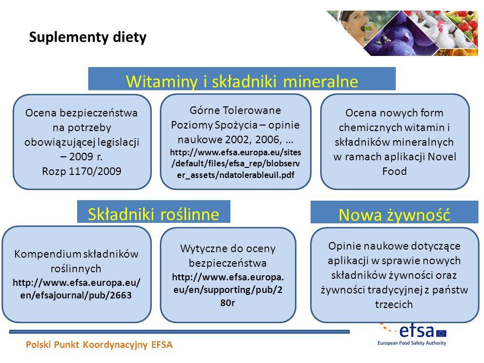 Suplementy diety Witaminy i składniki mineralne Polski Punkt Koordynacyjny EFSA Ocena bezpieczeństwa na potrzeby obowiązującej legislacji – 2009 r. Ro