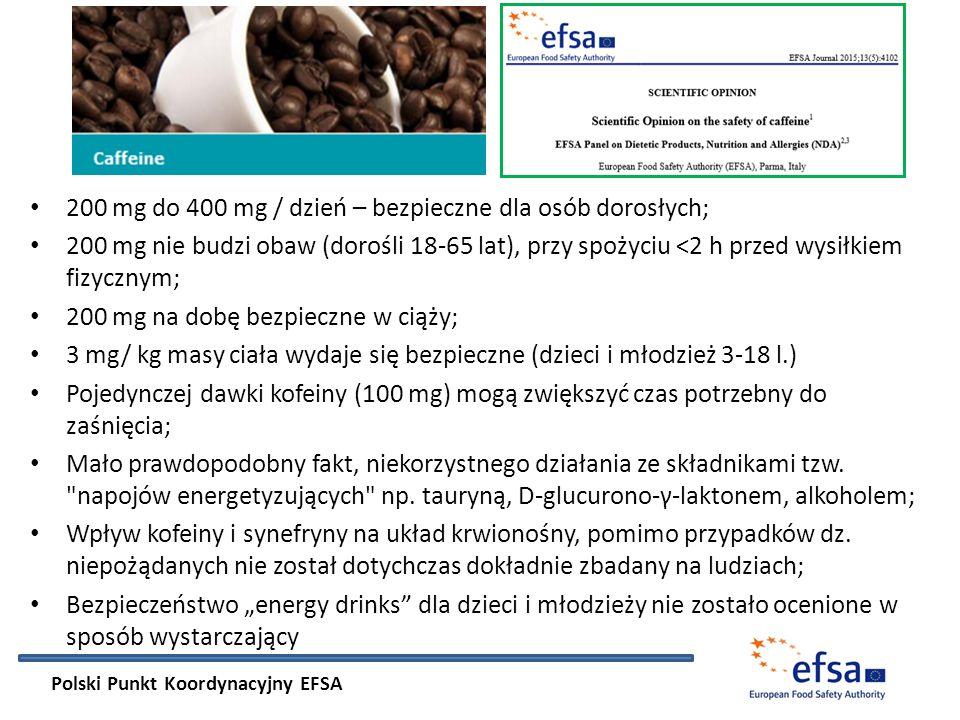 200 mg do 400 mg / dzień – bezpieczne dla osób dorosłych; 200 mg nie budzi obaw (dorośli 18-65 lat), przy spożyciu <2 h przed wysiłkiem fizycznym; 200