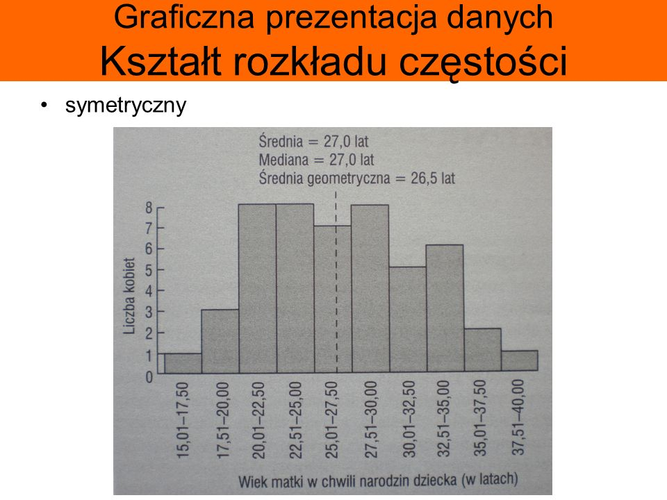 Graficzna prezentacja danych Kształt rozkładu częstości symetryczny