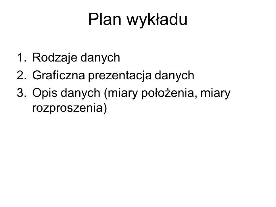 Plan wykładu 1.Rodzaje danych 2.Graficzna prezentacja danych 3.Opis danych (miary położenia, miary rozproszenia)