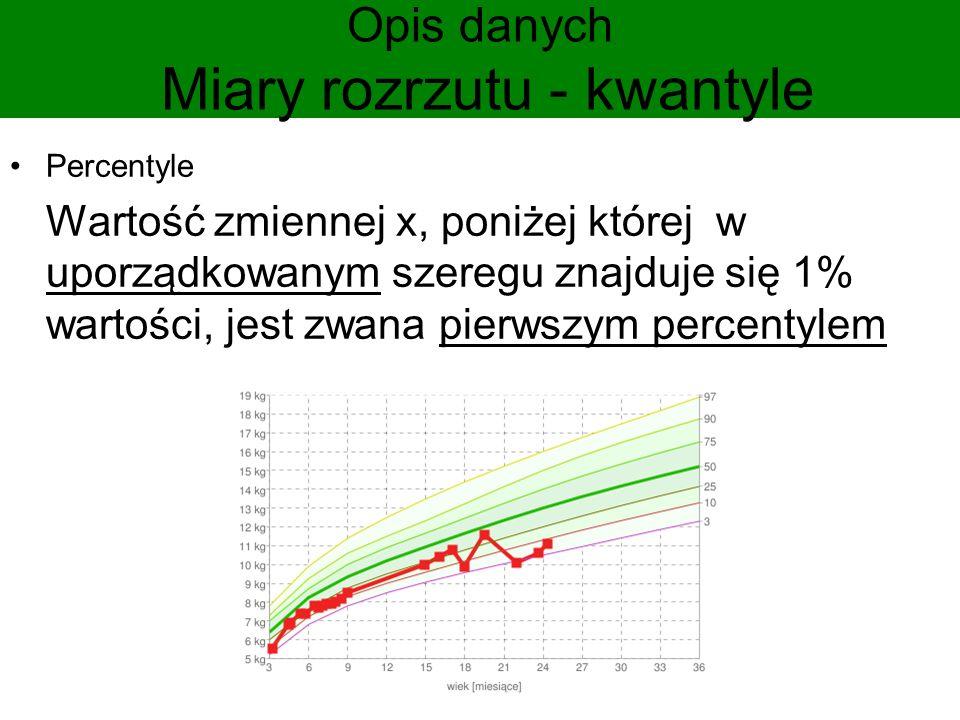 Opis danych Miary rozrzutu - kwantyle Percentyle Wartość zmiennej x, poniżej której w uporządkowanym szeregu znajduje się 1% wartości, jest zwana pier