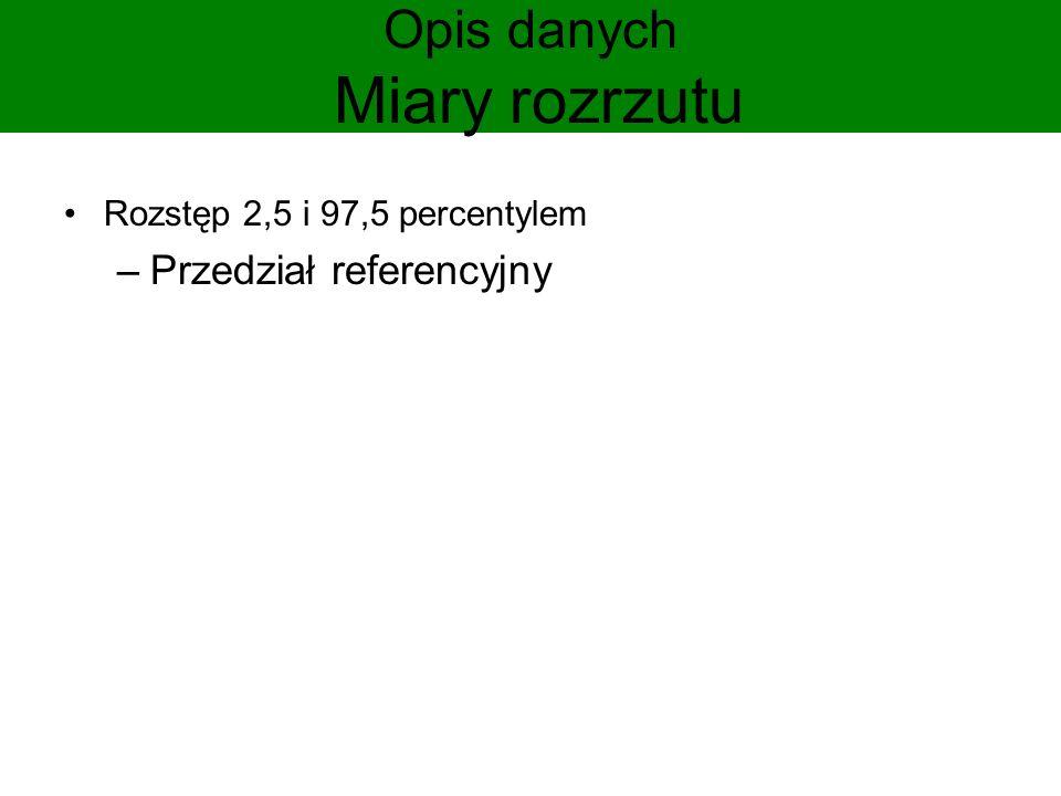 Opis danych Miary rozrzutu Rozstęp 2,5 i 97,5 percentylem –Przedział referencyjny