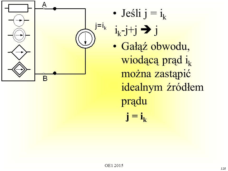 OE1 2015 128 Jeśli j = i k i k -j+j  j Gałąź obwodu, wiodącą prąd i k można zastąpić idealnym źródłem prądu j = i k