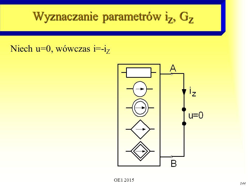 OE1 2015 144 Wyznaczanie parametrów i Z, G Z Niech u=0, wówczas i=-i Z