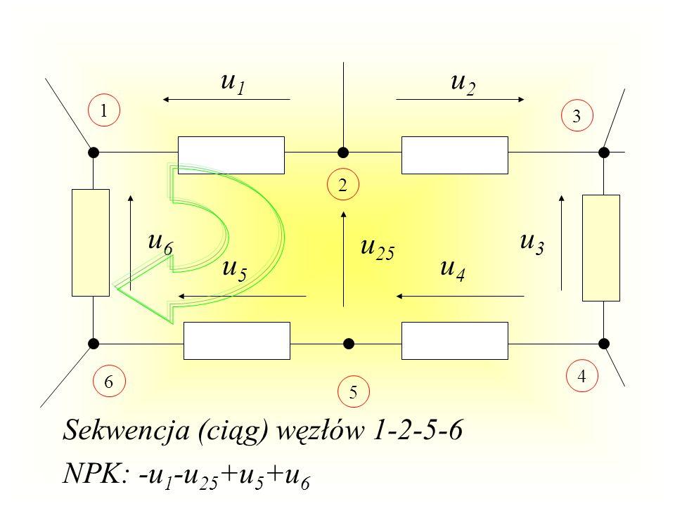1 2 3 4 5 6 u1u1 u2u2 u3u3 u4u4 u5u5 u6u6 u 25 Sekwencja (ciąg) węzłów 1-2-5-6 NPK: -u 1 -u 25 +u 5 +u 6