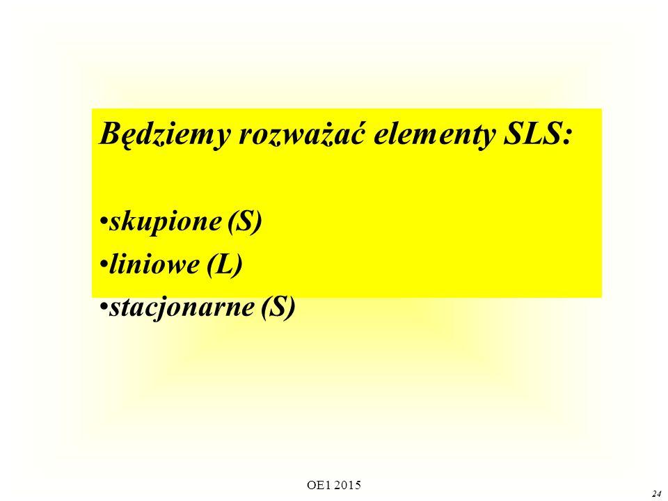 Będziemy rozważać elementy SLS: skupione (S) liniowe (L) stacjonarne (S) 24 OE1 2015