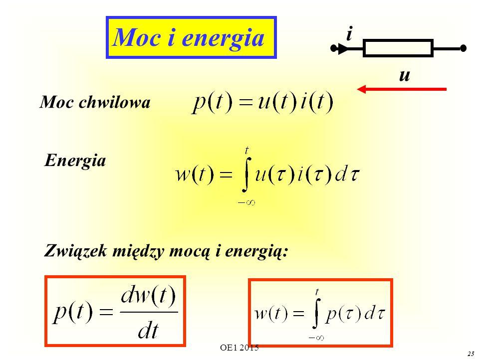 Moc i energia Moc chwilowa Energia Związek między mocą i energią: i u 25 OE1 2015