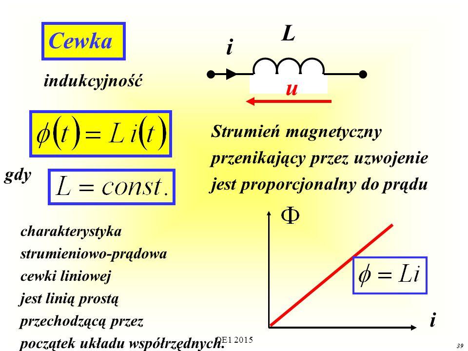 Cewka Strumień magnetyczny przenikający przez uzwojenie jest proporcjonalny do prądu i gdy i u L charakterystyka strumieniowo-prądowa cewki liniowej j