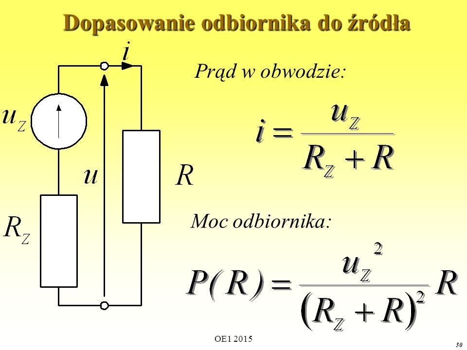 OE1 2015 50 Dopasowanie odbiornika do źródła Dopasowanie odbiornika do źródła Prąd w obwodzie: Moc odbiornika: