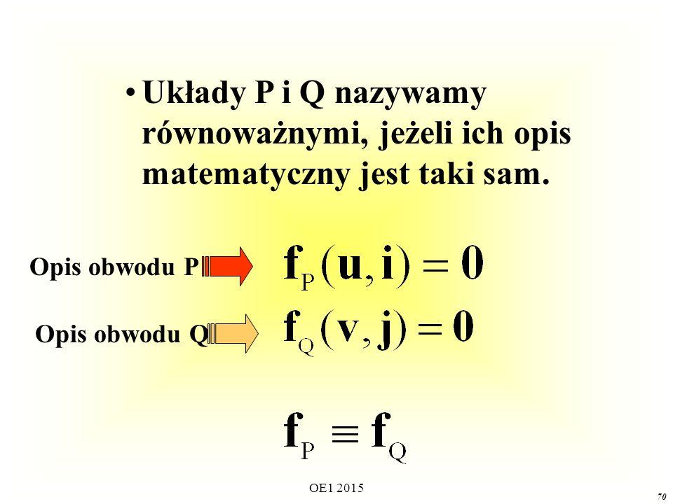OE1 2015 70 Układy P i Q nazywamy równoważnymi, jeżeli ich opis matematyczny jest taki sam. Opis obwodu P Opis obwodu Q