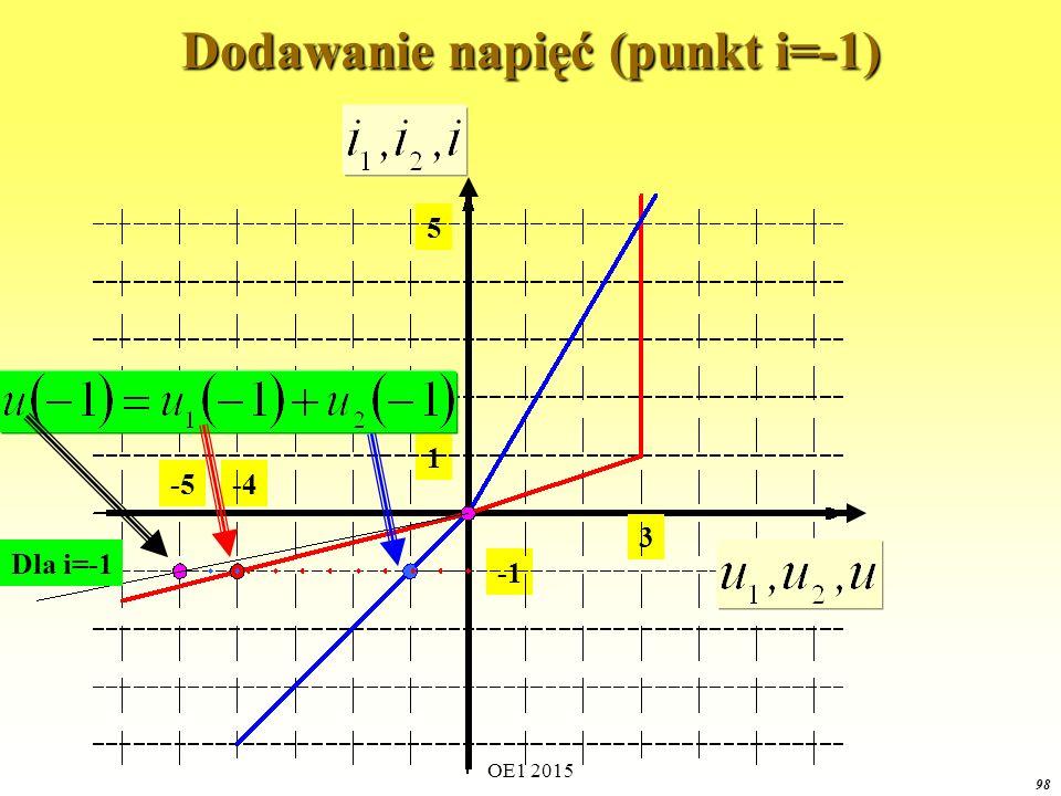 OE1 2015 98 Dodawanie napięć (punkt i=-1) 3 1 5 -4 Dla i=-1 -5