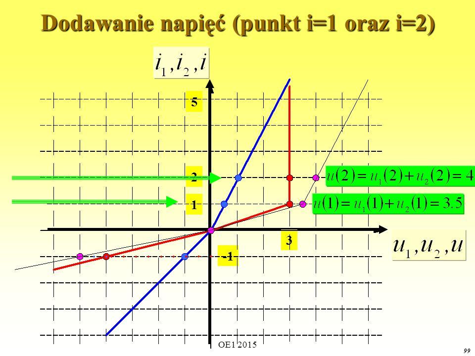 OE1 2015 99 Dodawanie napięć (punkt i=1 oraz i=2) 3 1 5 2