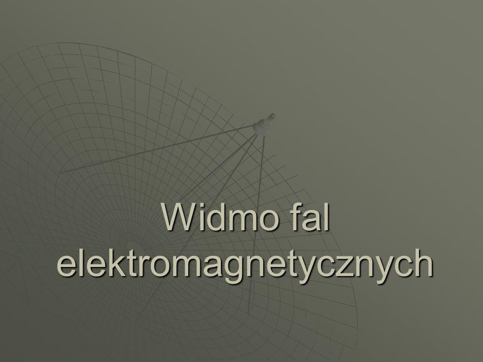 Widmo fal elektromagnetycznych