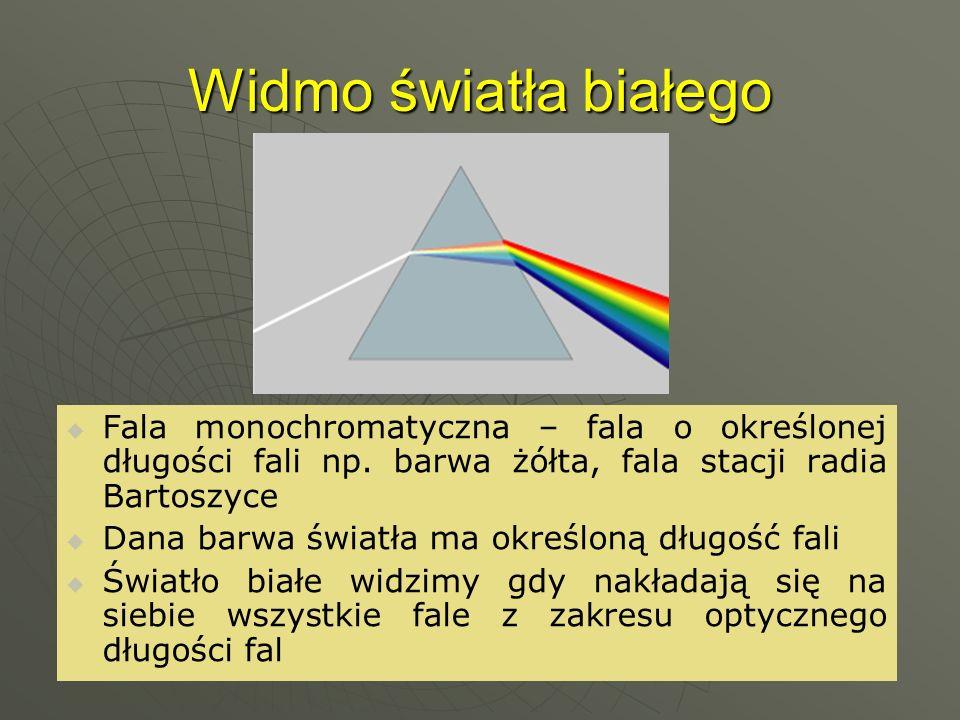 Widmo światła białego   Fala monochromatyczna – fala o określonej długości fali np. barwa żółta, fala stacji radia Bartoszyce   Dana barwa światła