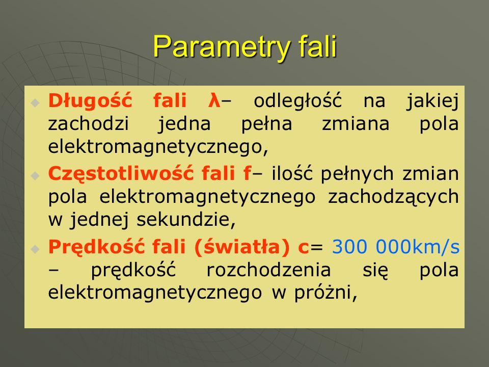 Parametry fali   Długość fali λ– odległość na jakiej zachodzi jedna pełna zmiana pola elektromagnetycznego,   Częstotliwość fali f– ilość pełnych