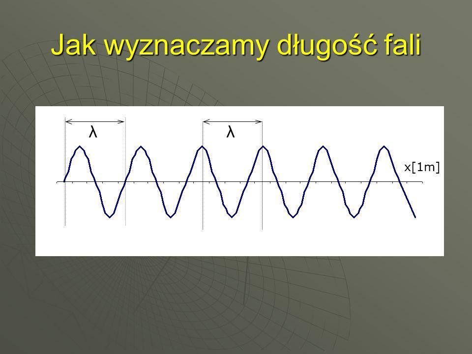 Jak wyznaczamy częstotliwość fali TT Wyznaczamy okres fali T Obliczamy częstotliwość t[1s]