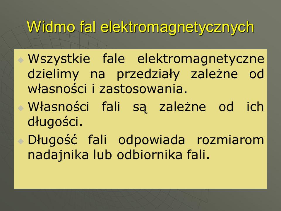 Widmo fal elektromagnetycznych   Wszystkie fale elektromagnetyczne dzielimy na przedziały zależne od własności i zastosowania.   Własności fali są