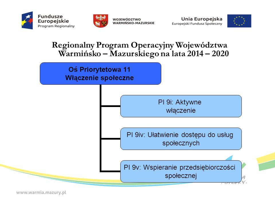 Regionalny Program Operacyjny Województwa Warmińsko – Mazurskiego na lata 2014 – 2020 Oś Priorytetowa 11 Włączenie społeczne PI 9i: Aktywne włączenie PI 9iv: Ułatwienie dostępu do usług społecznych PI 9v: Wspieranie przedsiębiorczości społecznej