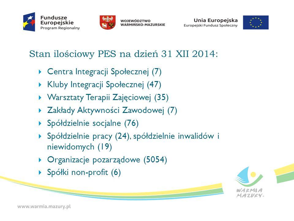 Stan ilościowy PES na dzień 31 XII 2014:  Centra Integracji Społecznej (7)  Kluby Integracji Społecznej (47)  Warsztaty Terapii Zajęciowej (35)  Zakłady Aktywności Zawodowej (7)  Spółdzielnie socjalne (76)  Spółdzielnie pracy (24), spółdzielnie inwalidów i niewidomych (19)  Organizacje pozarządowe (5054)  Spółki non-profit (6)