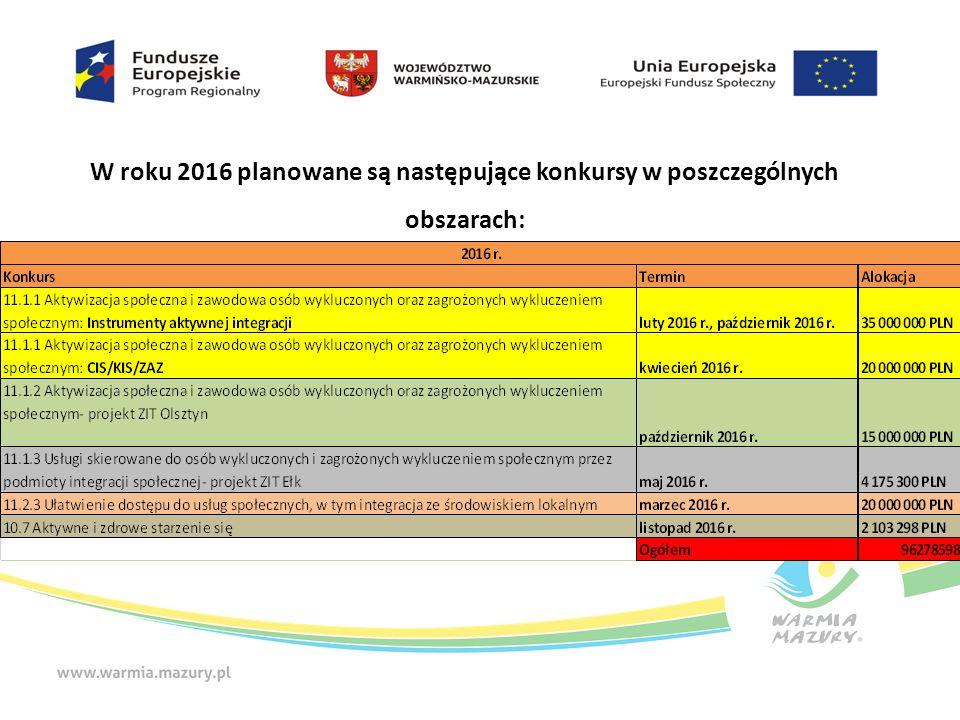 W roku 2016 planowane są następujące konkursy w poszczególnych obszarach: