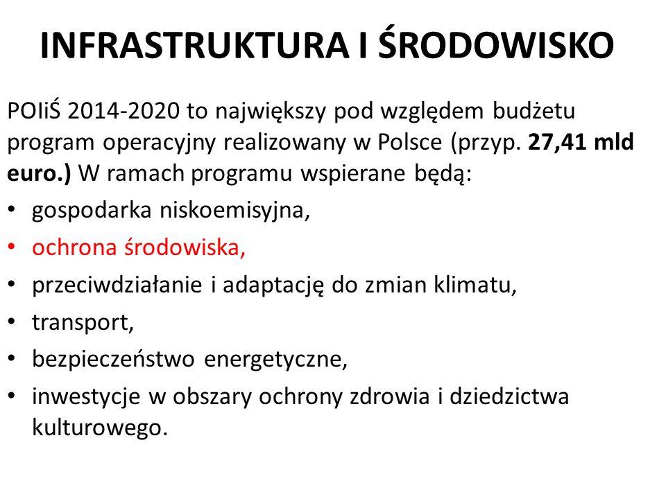 INFRASTRUKTURA I ŚRODOWISKO POIiŚ 2014-2020 to największy pod względem budżetu program operacyjny realizowany w Polsce (przyp. 27,41 mld euro.) W rama