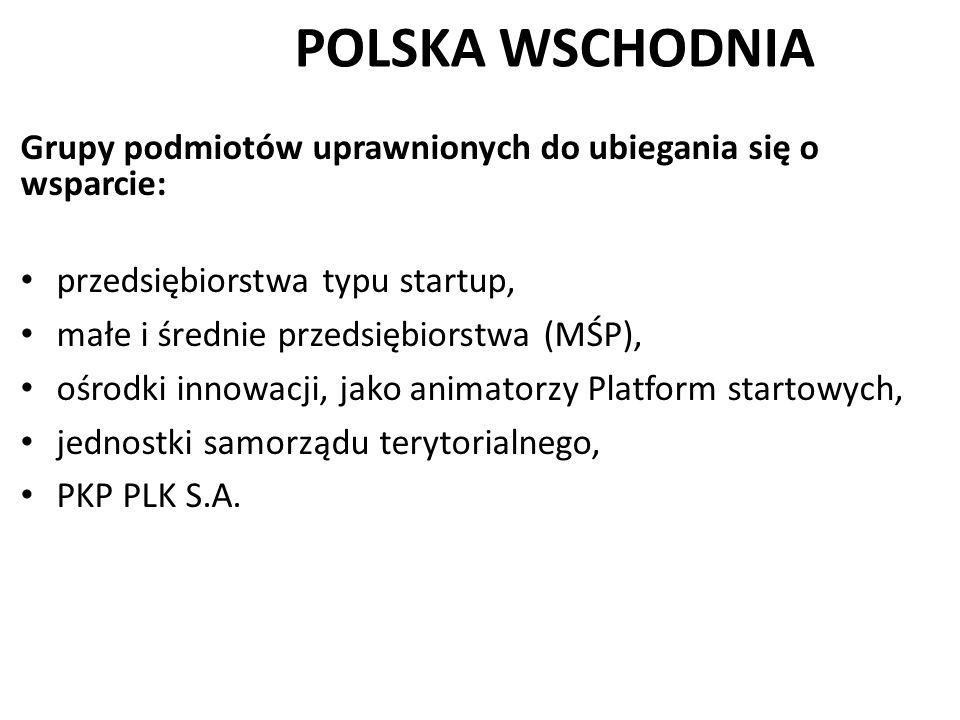 POLSKA WSCHODNIA Grupy podmiotów uprawnionych do ubiegania się o wsparcie: przedsiębiorstwa typu startup, małe i średnie przedsiębiorstwa (MŚP), ośrod