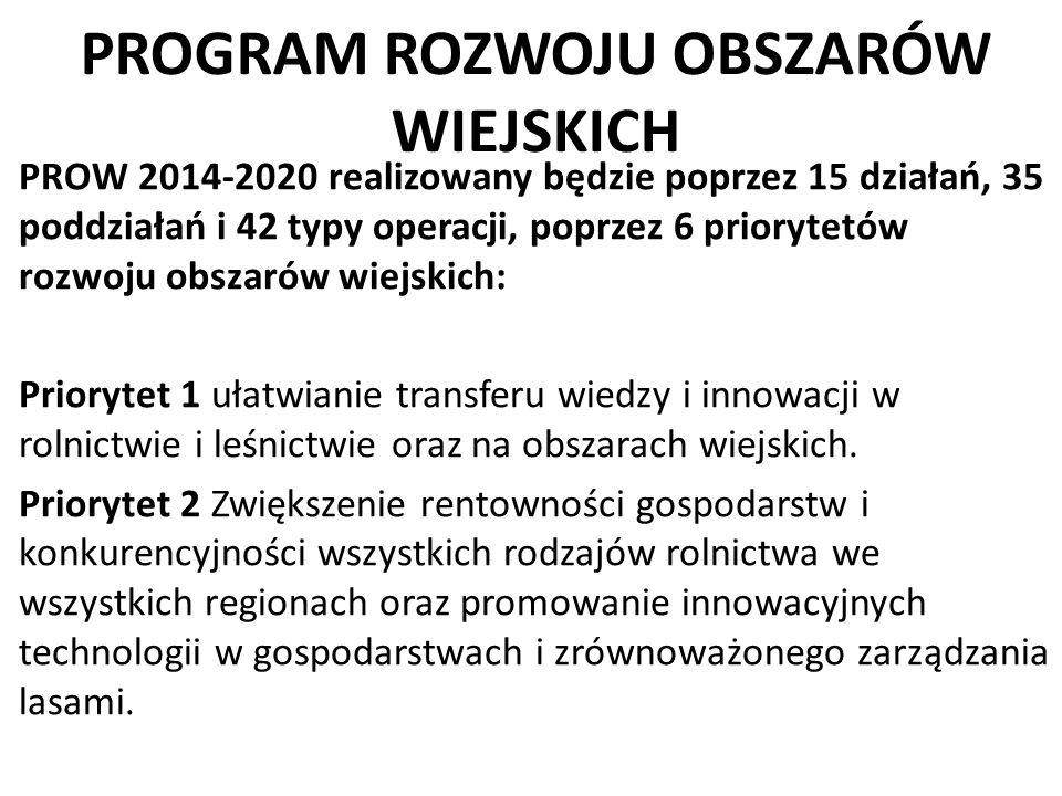 PROGRAM ROZWOJU OBSZARÓW WIEJSKICH PROW 2014-2020 realizowany będzie poprzez 15 działań, 35 poddziałań i 42 typy operacji, poprzez 6 priorytetów rozwo