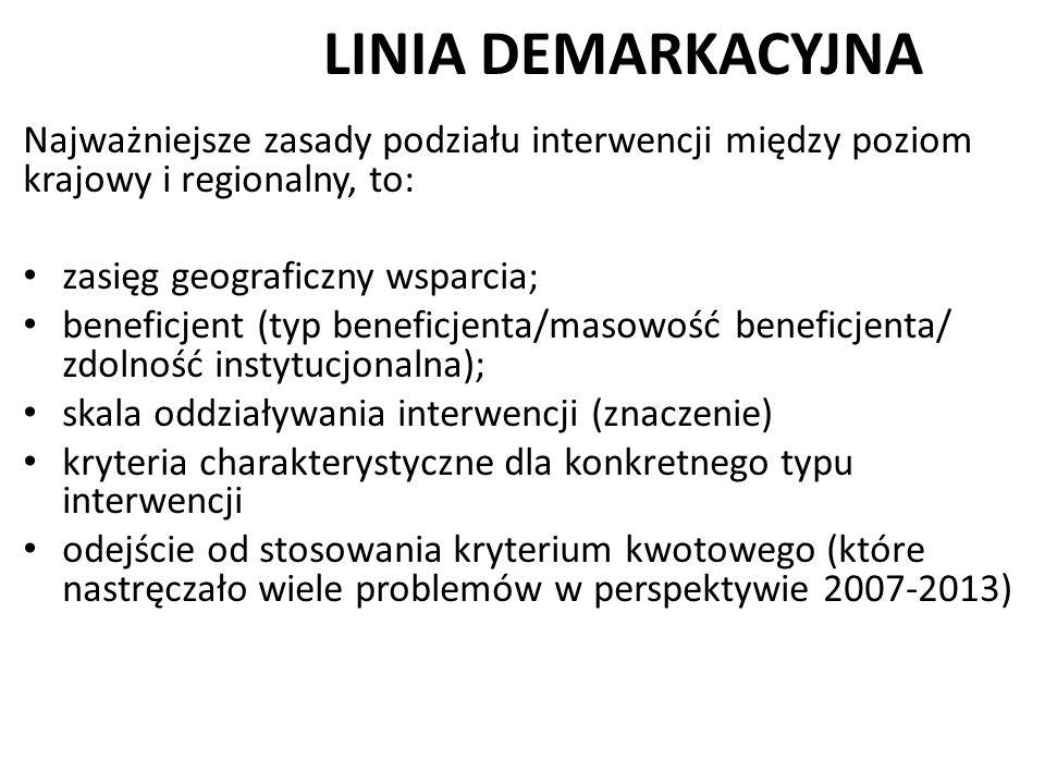 LINIA DEMARKACYJNA Najważniejsze zasady podziału interwencji między poziom krajowy i regionalny, to: zasięg geograficzny wsparcia; beneficjent (typ be