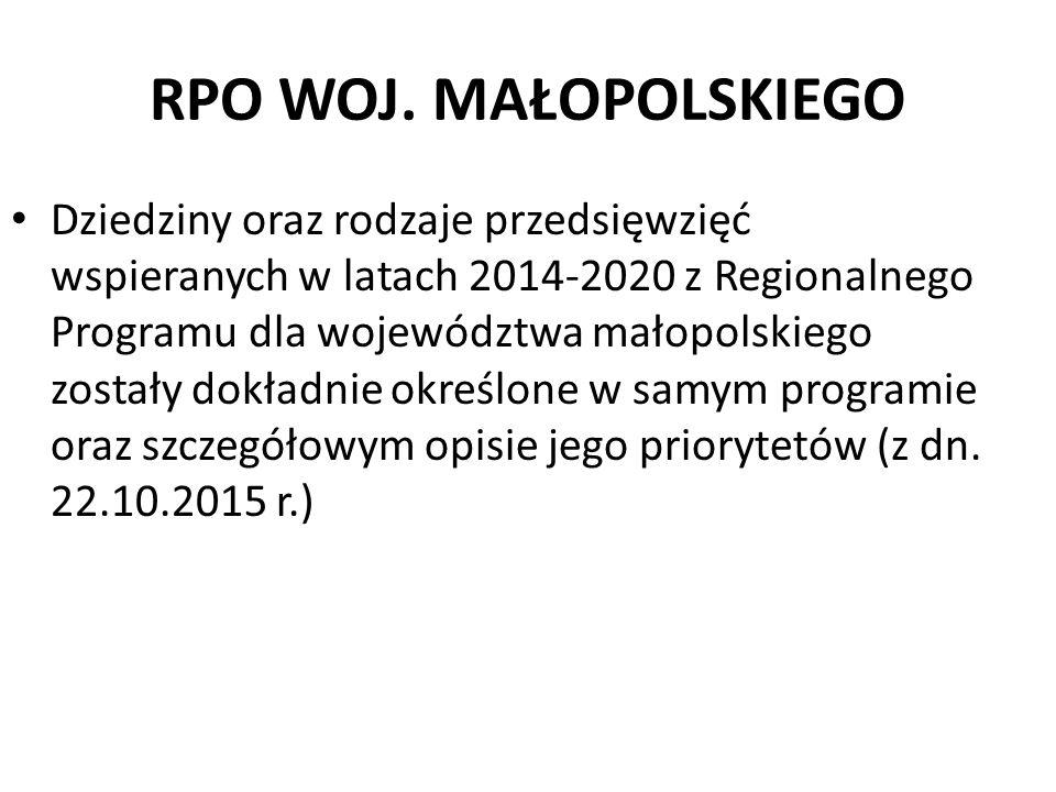 RPO WOJ. MAŁOPOLSKIEGO Dziedziny oraz rodzaje przedsięwzięć wspieranych w latach 2014-2020 z Regionalnego Programu dla województwa małopolskiego zosta