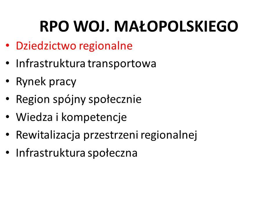 RPO WOJ. MAŁOPOLSKIEGO Dziedzictwo regionalne Infrastruktura transportowa Rynek pracy Region spójny społecznie Wiedza i kompetencje Rewitalizacja prze