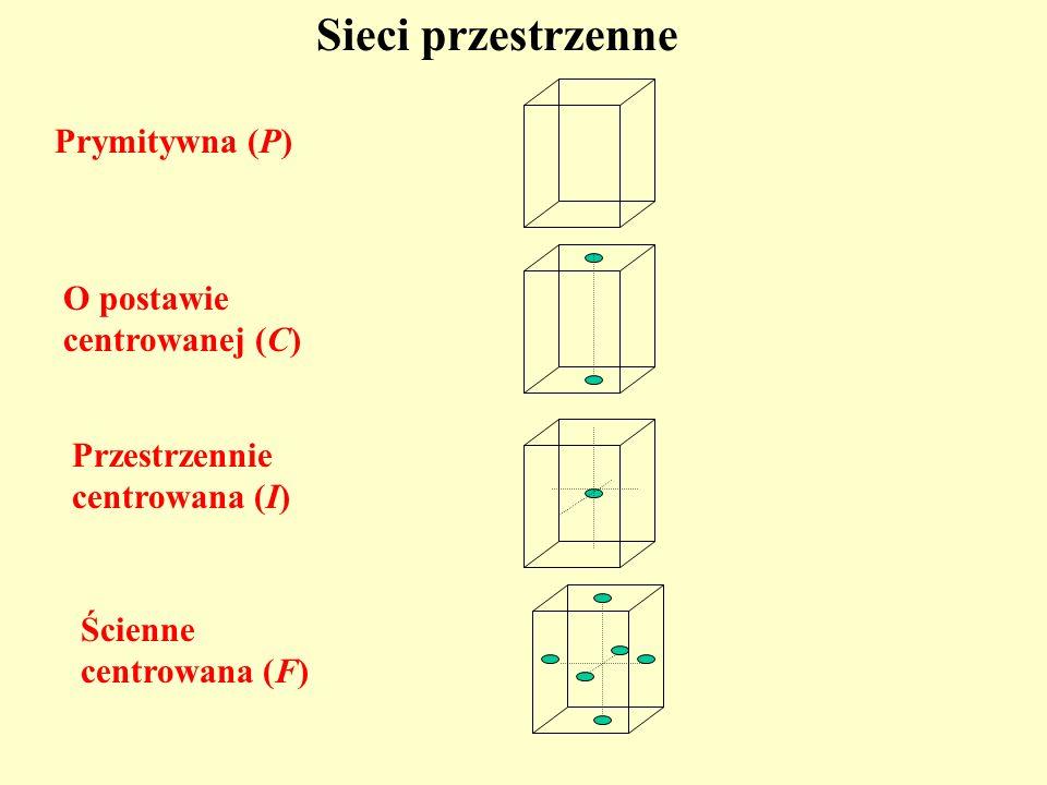 Sieci przestrzenne Prymitywna (P) O postawie centrowanej (C) Przestrzennie centrowana (I) Ścienne centrowana (F)