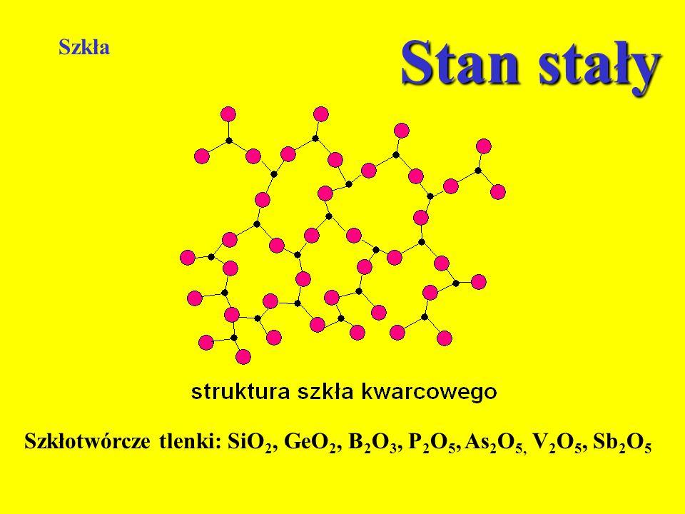 Szkła Szkłotwórcze tlenki: SiO 2, GeO 2, B 2 O 3, P 2 O 5, As 2 O 5, V 2 O 5, Sb 2 O 5 Stan stały