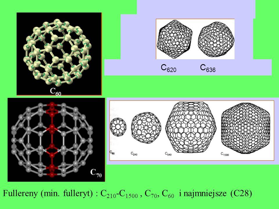 Fullereny (min. fulleryt) : C 210 -C 1500, C 70, C 60 i najmniejsze (C28) C 620 C 636