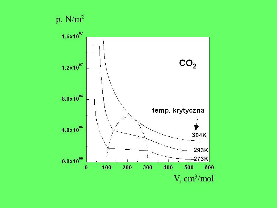 Stan ciekły -stan pośredni między stanem stałym a gazowym -brak równania (typu van der Waalsa) opisującego ciecze