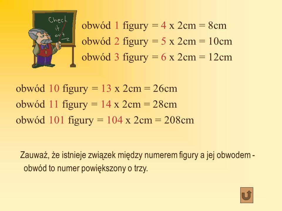 obwód 1 figury = 4 x 2cm = 8cm obwód 2 figury = 5 x 2cm = 10cm obwód 3 figury = 6 x 2cm = 12cm obwód 10 figury = 13 x 2cm = 26cm obwód 11 figury = 14 x 2cm = 28cm obwód 101 figury = 104 x 2cm = 208cm Zauważ, że istnieje związek między numerem figury a jej obwodem - obwód to numer powiększony o trzy.