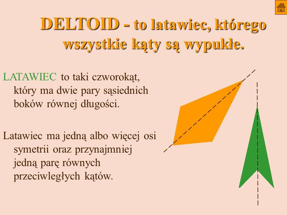 DELTOID - to latawiec, którego wszystkie kąty są wypukłe.