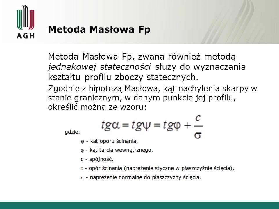 Metoda Masłowa Fp Masłow przyjął, że wartość naprężeń normalnych  równa jest pierwotnym naprężeniom pionowym, jakie panują w górotworze na głębokości równej odległości rozpatrywanego punktu od naziomu, powiększonej o wartość równomiernego obciążenia naziomu skarpy: W związku z tym wzór Masłowa przyjmie postać: