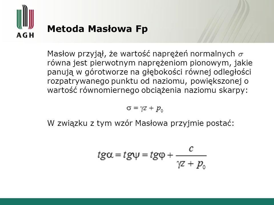 Metoda Masłowa Fp Masłow przyjął, że wartość naprężeń normalnych  równa jest pierwotnym naprężeniom pionowym, jakie panują w górotworze na głębokości