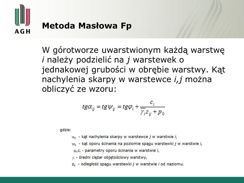 Metoda Masłowa Fp W górotworze uwarstwionym każdą warstwę i należy podzielić na j warstewek o jednakowej grubości w obrębie warstwy. Kąt nachylenia sk