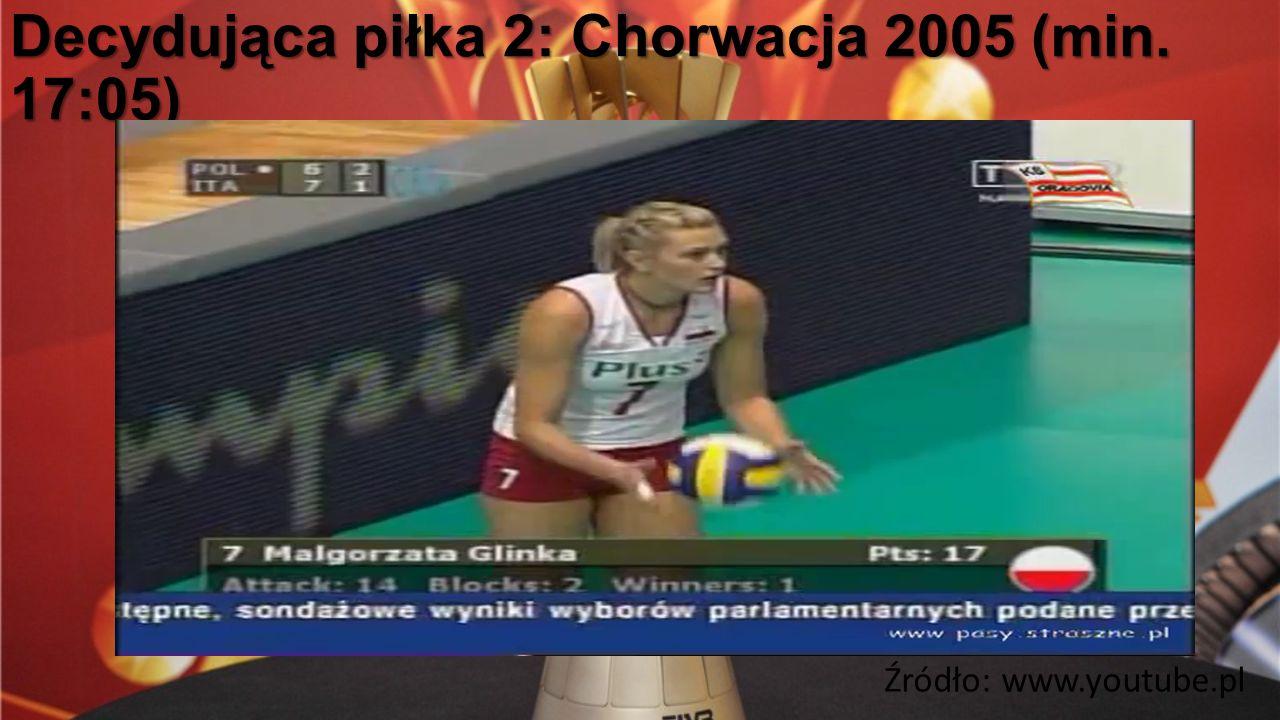Decydująca piłka 2: Chorwacja 2005 (min. 17:05) Źródło: www.youtube.pl